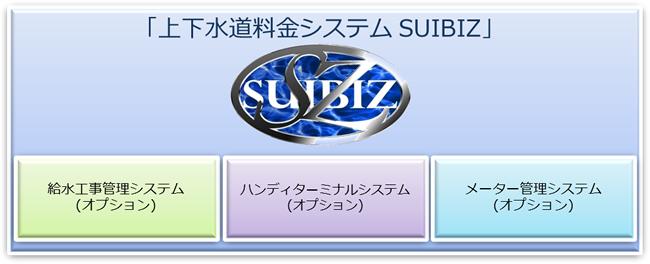 水道ビジネスに携わる様々なニーズに応えます。経営改革を支援する「SUIBIZ」。