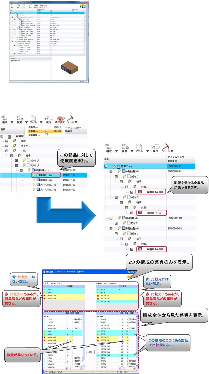 使い易い文書、図面管理システムFullWEBに「製品構成管理機能」を加え、BOM構築が可能