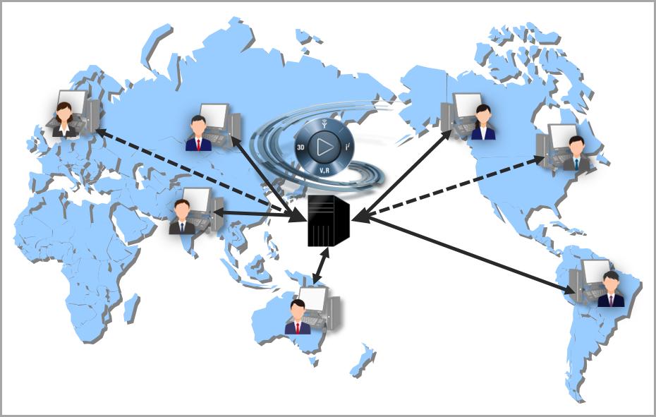 ■ 企業のグローバル化に対応するプラットフォーム