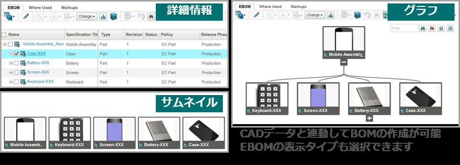■ CADデータとBOMが常に連携可能