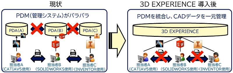 3DEX-CONFERENCE1